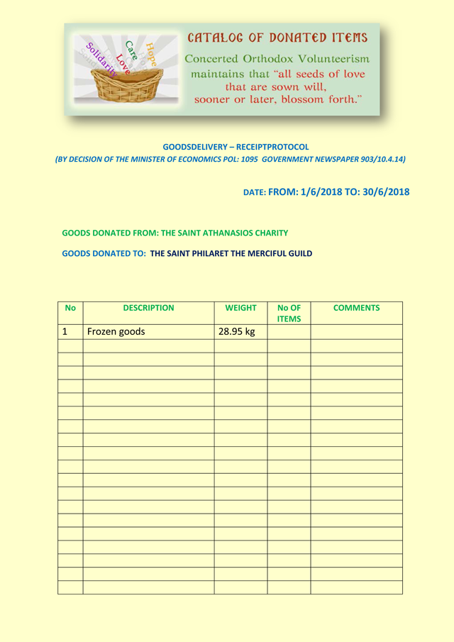 Compilation-of-the-monthly-donations-from-the-St.-Athanasios-Charity-from-1.6.2018-to-30