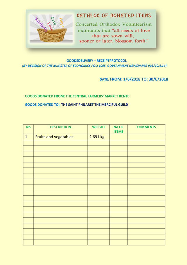 Compilation-of-the-monthly-donations-from-the-central-farmers'-market-rente-from-1.6.2018-to-30